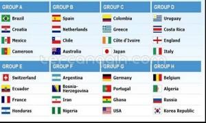 Foto Negara Grup Piala Dunia 2014 Lengkap