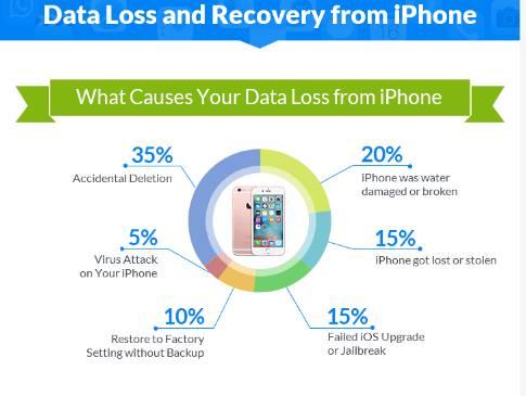 penyebab-data-hilang
