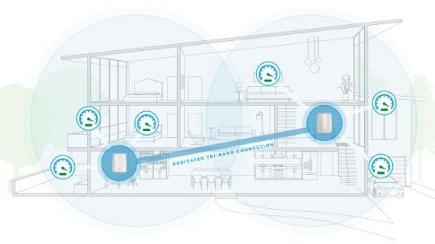 Sistem Wi-Fi Mesh Terbaik untuk Setiap Rumah Tangga